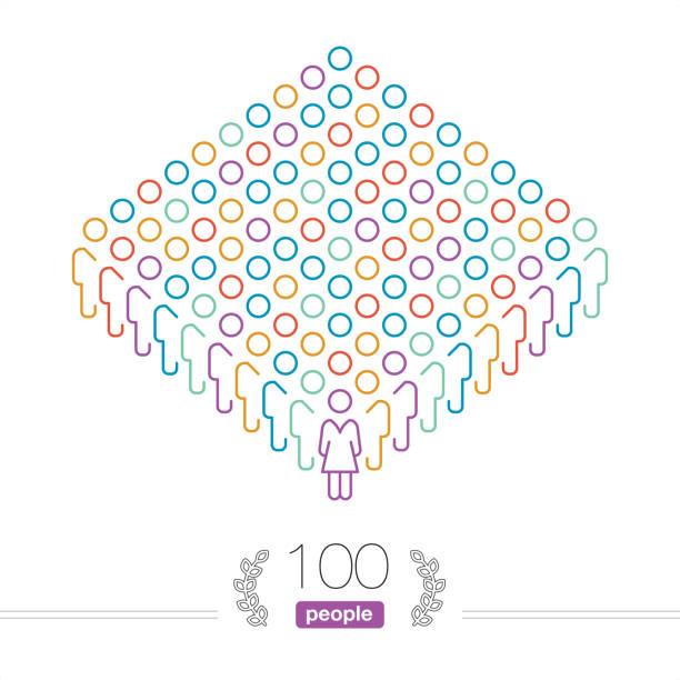 bildbanksillustrationer, clip art samt tecknat material och ikoner med 100 personer - disposition infographic - kvinnlig gruppledare - nummer 100
