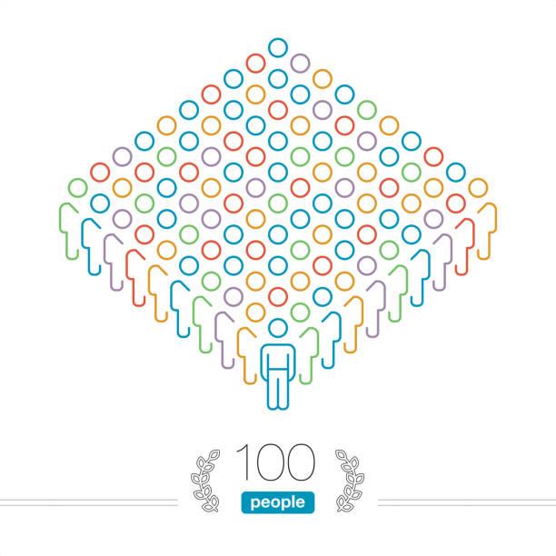 bildbanksillustrationer, clip art samt tecknat material och ikoner med 100 personer - disposition infographic - manlig gruppledare - nummer 100