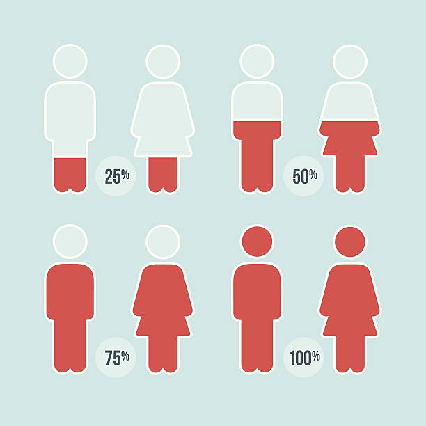 bildbanksillustrationer, clip art samt tecknat material och ikoner med people percentage icons - manspersoner