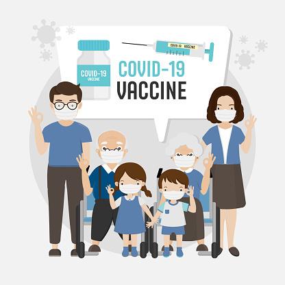 People ready to get Covid-19 or coronavirus vaccine.Vector illustration