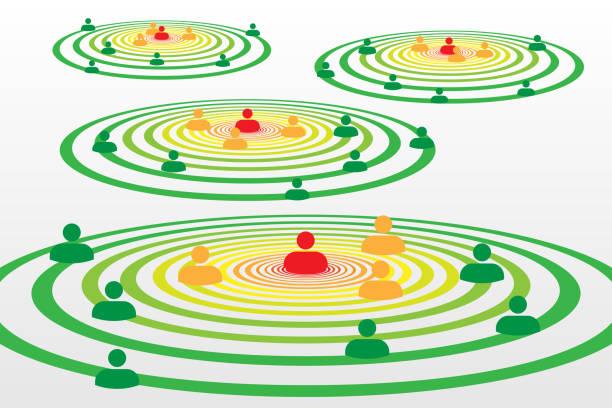 illustrazioni stock, clip art, cartoni animati e icone di tendenza di simboli silhouette persone in cerchi concentrici concetto con sistema di tracciamento dei contatti covid-19 - near