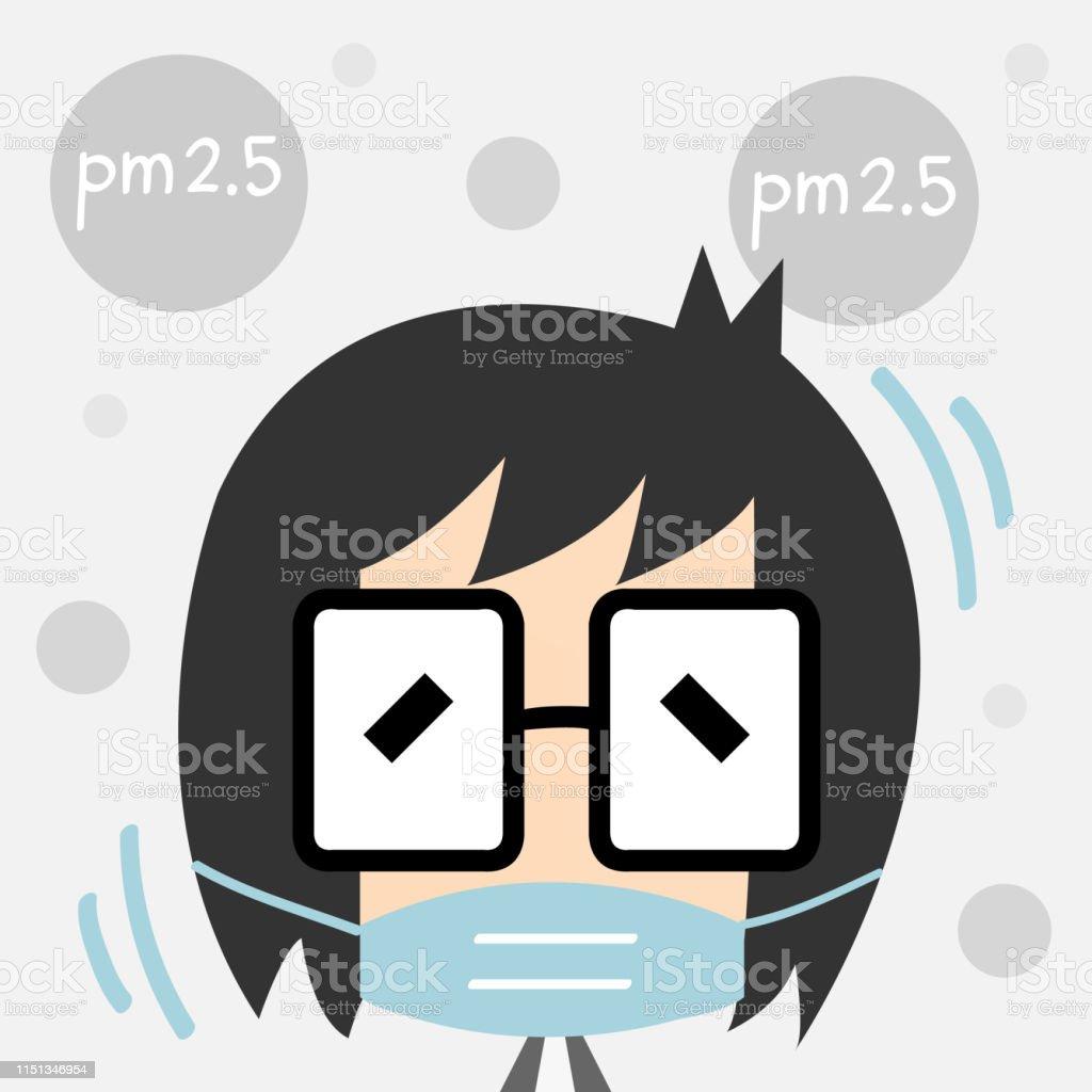 medizinisches maske n95