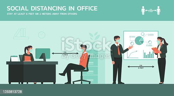 istock people working together in business office wearing mask and maintain social distancing 1253813728