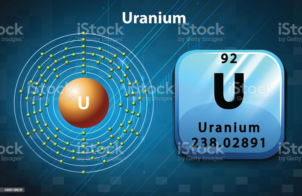 Diagram of the element uranium illustration of wiring diagram royalty free uranium clip art vector images illustrations istock rh istockphoto com uranium drawing uranium atomic shell ccuart Gallery