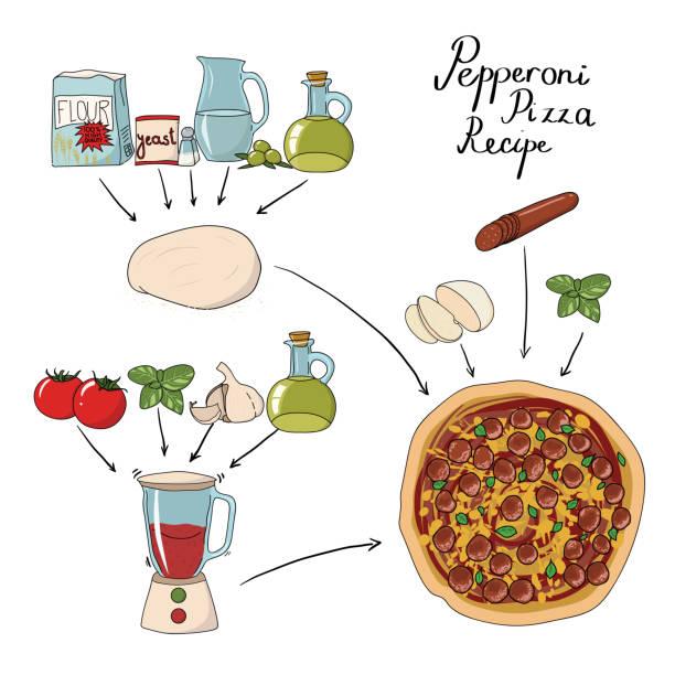 pepperoni pizza rezept - gluten stock-grafiken, -clipart, -cartoons und -symbole