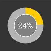 24 percent, circle percentage diagram on black background vector illustration.