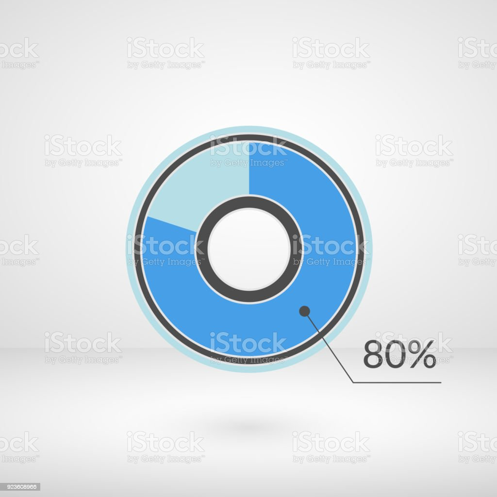 80 percent pie chart isolated symbol percentage vector infographics 80 percent pie chart isolated symbol percentage vector infographics circle diagram sign business ccuart Choice Image