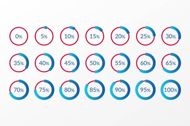 0 5 10 15 20 25 30 35 40 45 50 55 60 65 70 75 80 85 90 95 100 percent pie chart symbols. Percentage vector infographics. Isolated circle icons for business, download, web design 0 5 10 15 20 25 30 35 40 45 50 55 60 65 70 75 80 85 90 95 100 percent pie chart symbols. Percentage vector infographics. Isolated circle icons for business, download, web design pie chart stock illustrations