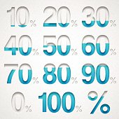 Numbers & percentage cut out of watercolor paper (white background).