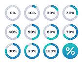 Percentage loading circle design elements.