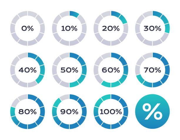 procentowe okręgi ładowania - postęp stock illustrations