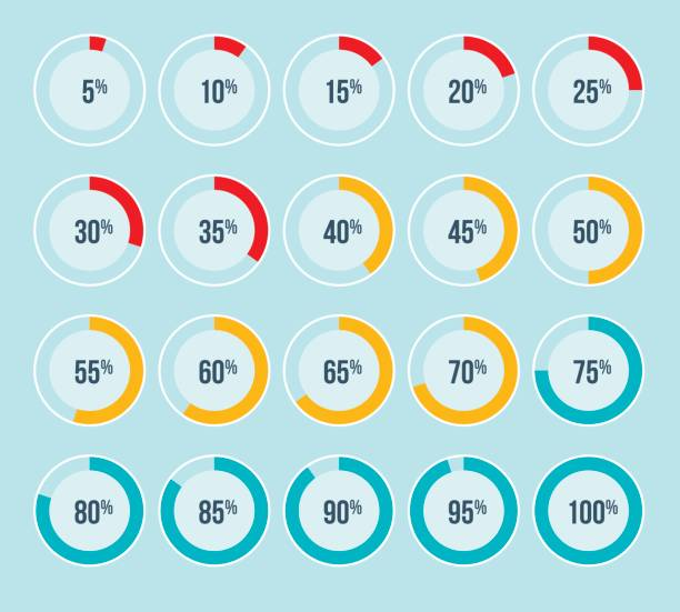 percentage pie charts - pie chart stock illustrations, clip art, cartoons, & icons