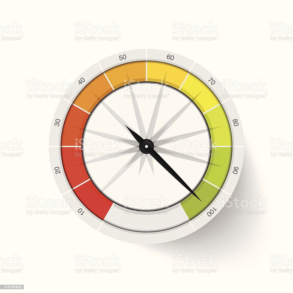 Percentage Rank Chart or Gauge vector art illustration