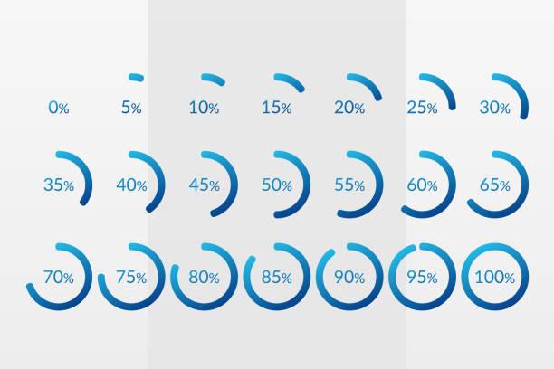 prozentvektor-infografiksymbole. 0 5 10 15 20 25 30 35 40 45 50 55 60 65 70 75 80 85 90 95 100 prozent tortendiagramm-symbole. isolierte kreiszeichen für download, webdesign, business, finanzen - infografiken stock-grafiken, -clipart, -cartoons und -symbole
