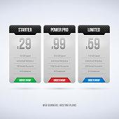 Perfect Web Boxes Hosting Plans For Your Website Design Carbon: Banner, Order, Button, Box, List, Bullet . EPS 10