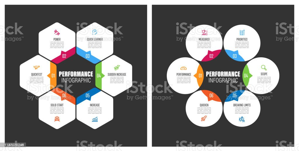Performance Chart With Keywords