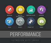 Performance Flat Icon Set