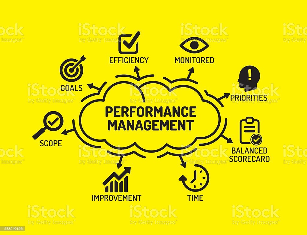 Performance Management. Chart with keywords and icons on yellow vector art illustration