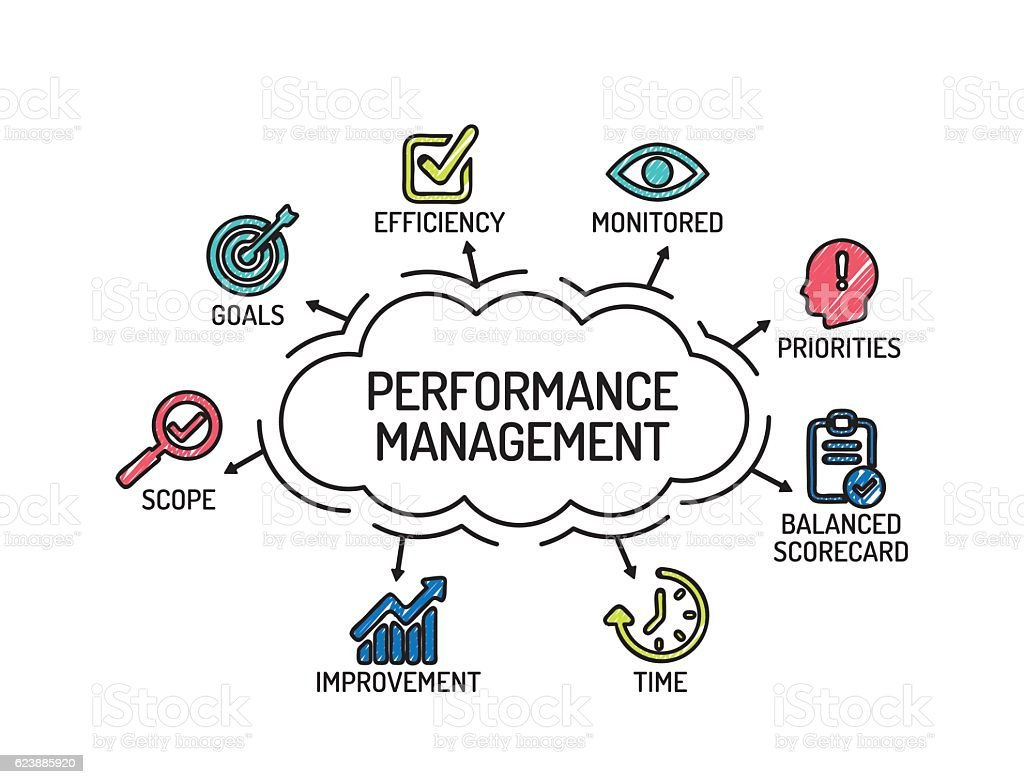 Performance Management. Chart with keywords and icons. Sketch vector art illustration