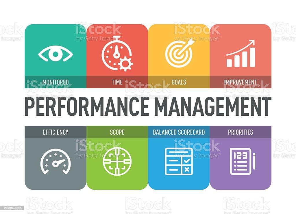 Performance Management Icon Set vector art illustration