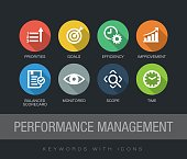 Performance Management chart with keywords and icons. Flat design with long shadows