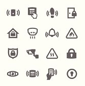 Perimeter security icons