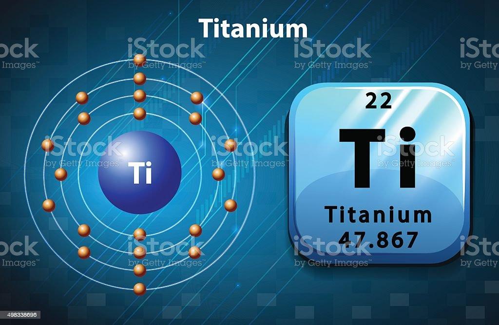 Periodic Chart Symbol Number Titanium Stock Vector Art More Images