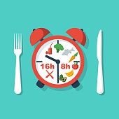 istock Periodic fasting. Protocol nutrition 16 8. 1260295082