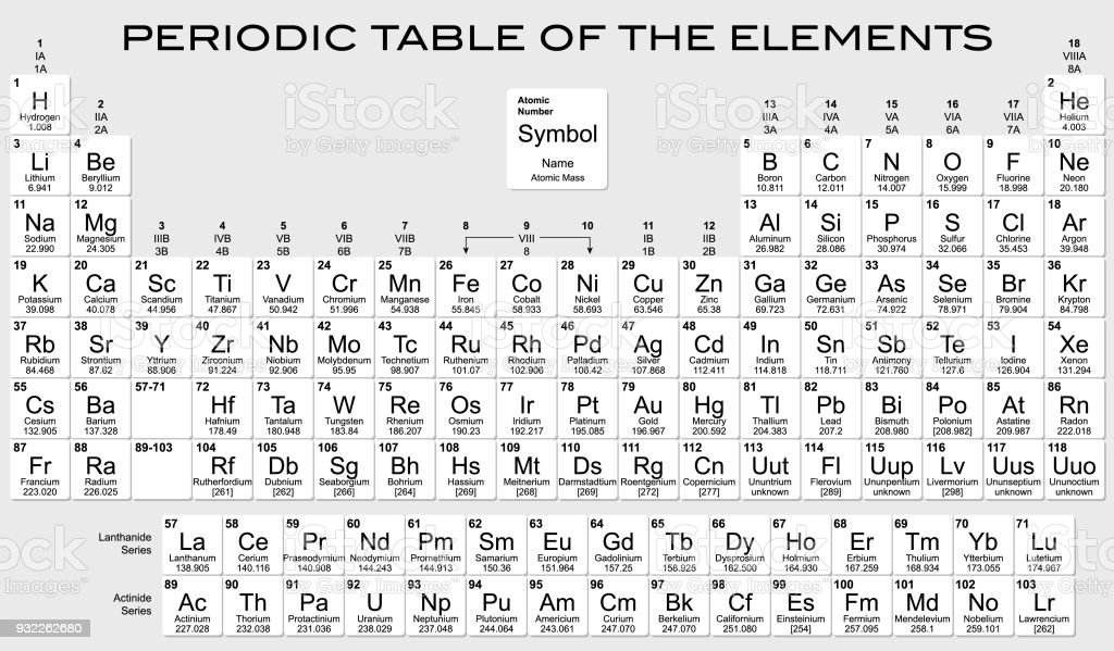 periodic table chemistry elements laboratory school education royalty free periodic table chemistry elements laboratory school - Table Periodic Chemistry