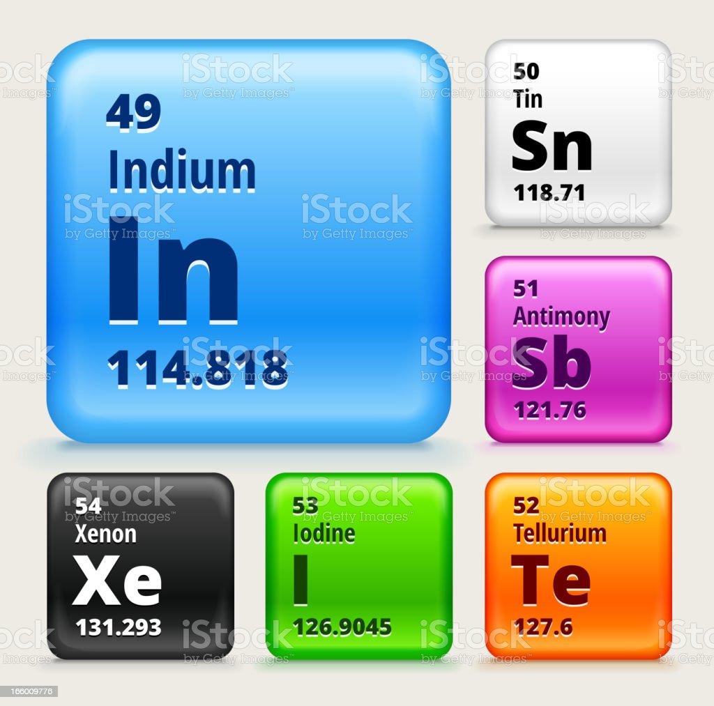 Periodic table elements on color buttons eps10 transparency stock periodic table elements 4nine 54 on color buttons eps10 transparency royalty free gamestrikefo Choice Image