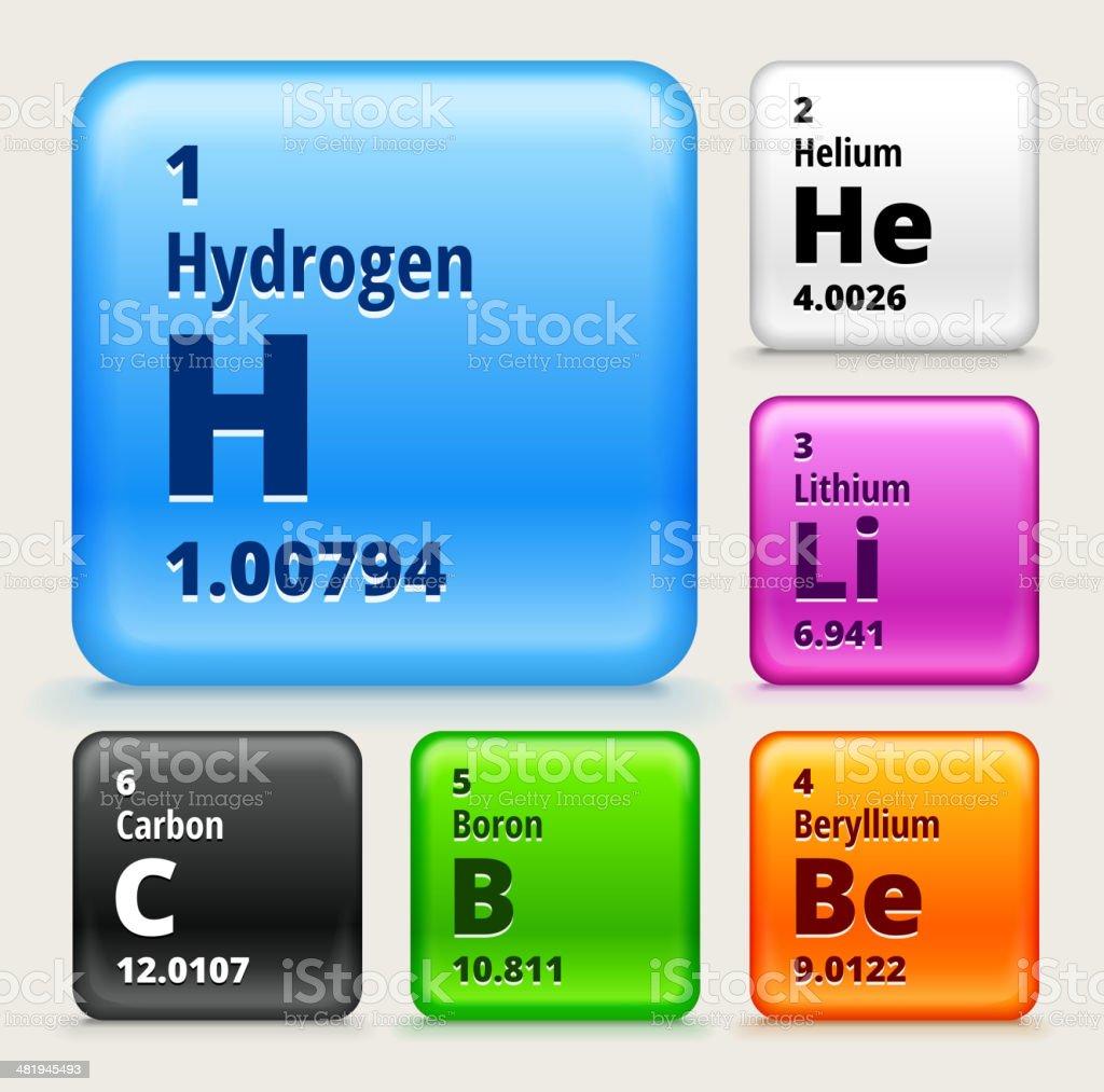 Tabla peridica de elementos en color de los botones arte tabla peridica de elementos 1 6 en color de los botones tabla peridica urtaz Gallery