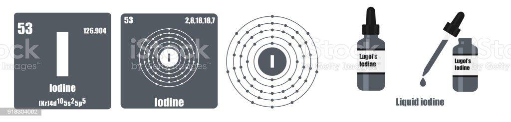 Ilustracin de tabla periodica de los elementos del grupo vii tabla periodica de los elementos del grupo vii halgeno yodo ilustracin de tabla periodica de los urtaz Image collections