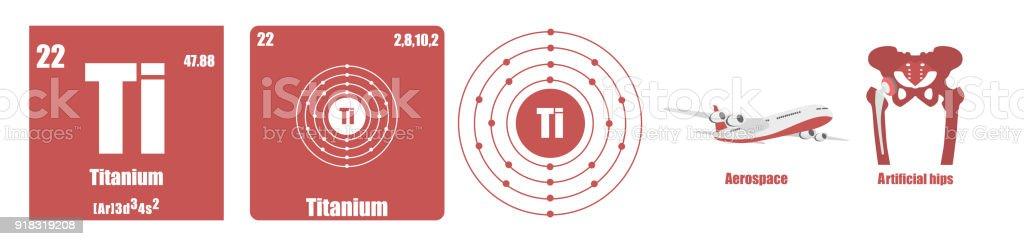 Tabla periodica de los elemento de transicin metales titanio arte tabla periodica de los elemento de transicin metales titanio tabla periodica de los elemento de transicin urtaz Image collections