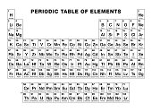 istock Periodic table of elements, black and white 1210773578