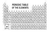 tabla peridica de los elementos blanco y negro con los 4 nuevos elementos incluidos en 28 - Tabla Periodica En Negro Y Blanco