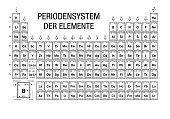 periodensystem der elemente tabla peridica de elementos en idioma alemn blanco y negro con - Tabla Periodica En Negro Y Blanco