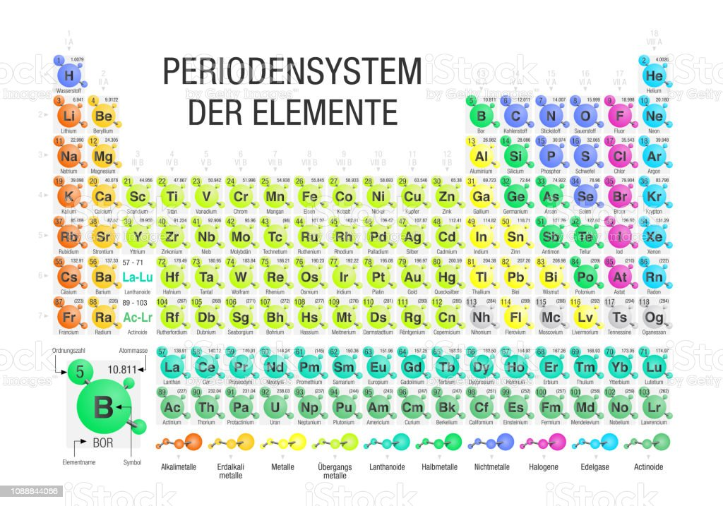 Periodensystem Der Elemente Tableau Periodique Des Elements En Langue Allemande Forme De Molecules Dans Un Fond Blanc Avec Les 4 Elements Nouveaux Vecteurs Libres De Droits Et Plus D Images Vectorielles De Atome