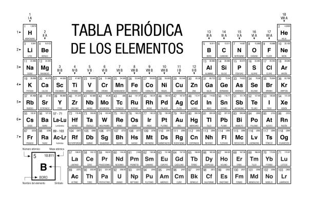 tabla periodica de los elementos -periodic table of elements in spanish language- black and white with the 4 new elements included on november 28, 2016 by the iupac - alejomiranda stock illustrations