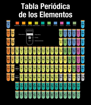 TABLA PERIODICA DE LOS ELEMENTOS -Periodic Table of Elements in Spanish language- consisting of test tubes with the names and number of each element in black background with the 4 new elements: Nihonium, Moscovium, Tennessine, Oganesson