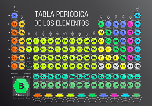 TABLA PERIODICA DE LOS ELEMENTOS -Periodic Table of Elements in Spanish language- formed by modules in the form of hexagons in gray background with the 4 new elements included on November 28, 2016 by the IUPAC