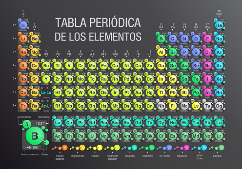TABLA PERIODICA DE LOS ELEMENTOS -Periodic Table of Elements in Spanish language- formed by molecules in gray background with the 4 new elements included on November 28, 2016 by the IUPAC