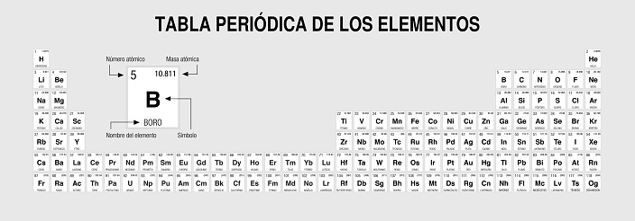 TABLA PERIODICA DE LOS ELEMENTOS -Periodic Table of Elements in Spanish language-  in black and white with the 4 new elements. Extended version - Vector image