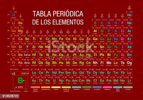 Tabla periodica de los elementos periodic table of elements in tabla periodica de los elementos periodic table of elements in spanish language on red background with the 4 new elements included on november 28 2016 by urtaz Choice Image