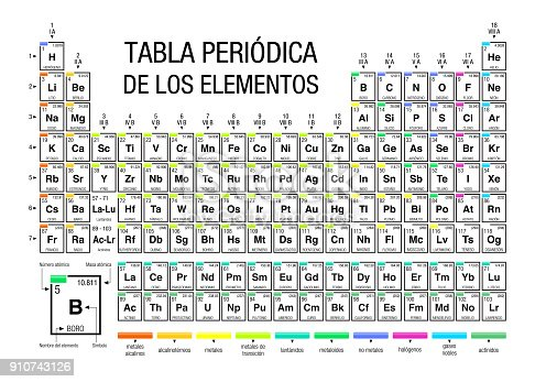tabla periodica de los elementos periodic table of elements in spanish language on white background with the 4 new elements included on november 28 2016 by