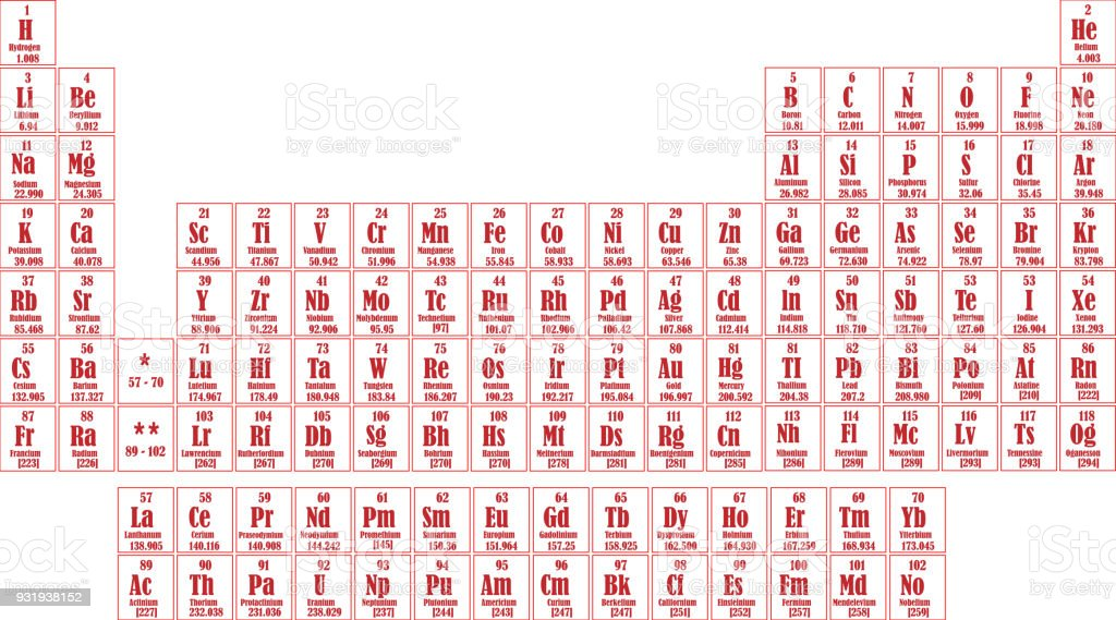 Periodic table of elements stock vector art more images of atom periodic table of elements royalty free periodic table of elements stock vector art amp urtaz Choice Image