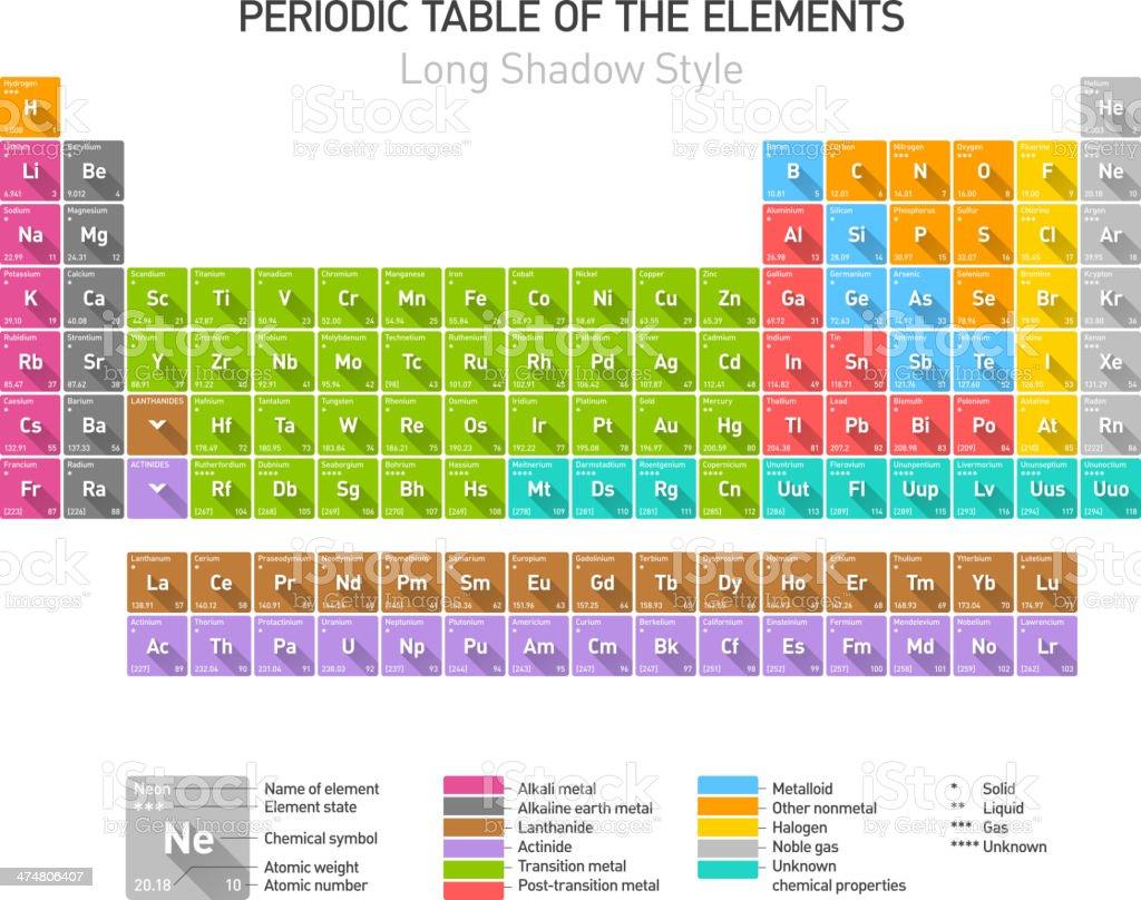Tabla peridica de los elementos qumicos arte vectorial de tabla peridica de los elementos qumicos tabla peridica de los elementos qumicos arte vectorial de urtaz Images