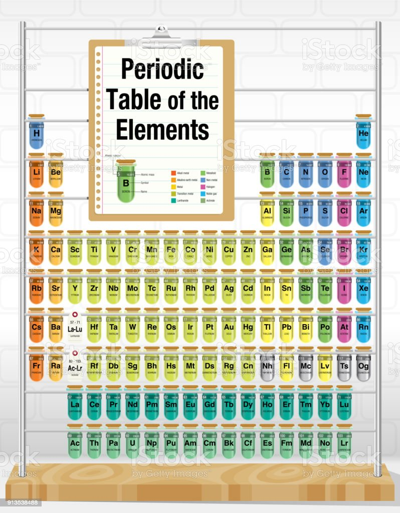 Periodic Table Of The Elements Consisting Of Test Tubes With The