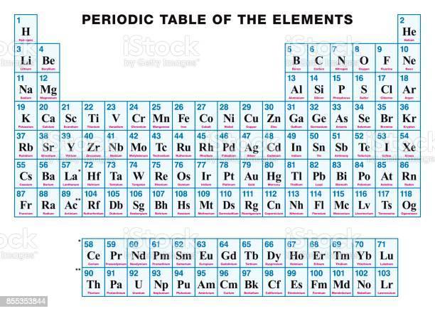 Tableau Periodique Des Elements Anglais Vecteurs Libres De Droits Et Plus D Images Vectorielles De Autriche Istock