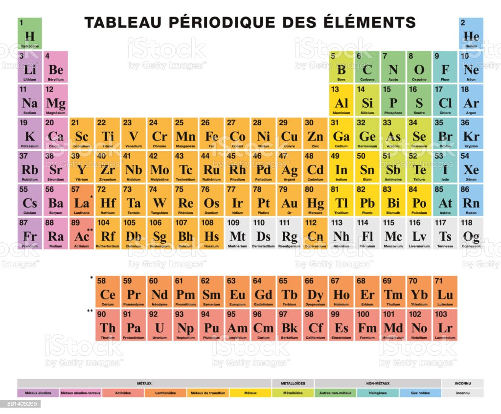 Periodic table of the elements french labeling colored cells stock periodic table of the elements french labeling colored cells royalty free stock vector art gamestrikefo Image collections