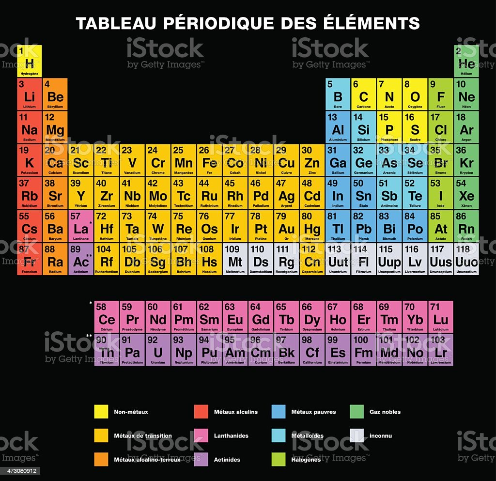 Periodic Table Of The Elements French Labeling Stock Vector Art